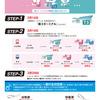 2020年3月29日から、【羽田空港の国際線】が変わります!-サムネイル